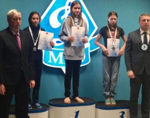 Первенство по плаванию на призы Спортивного Клуба Динамо